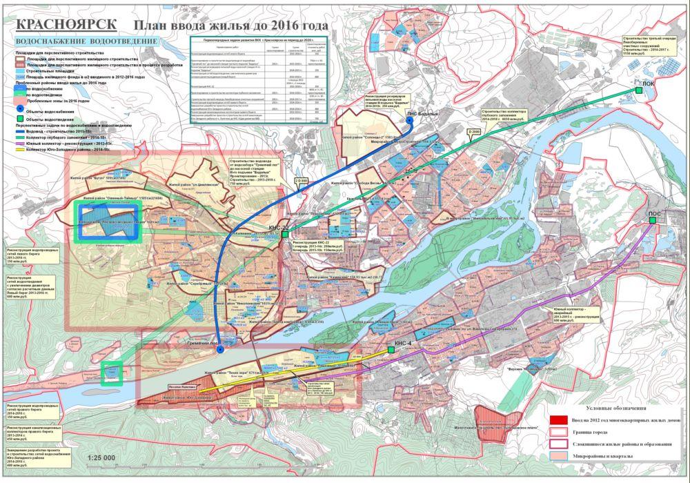 Карта перспективного развития
