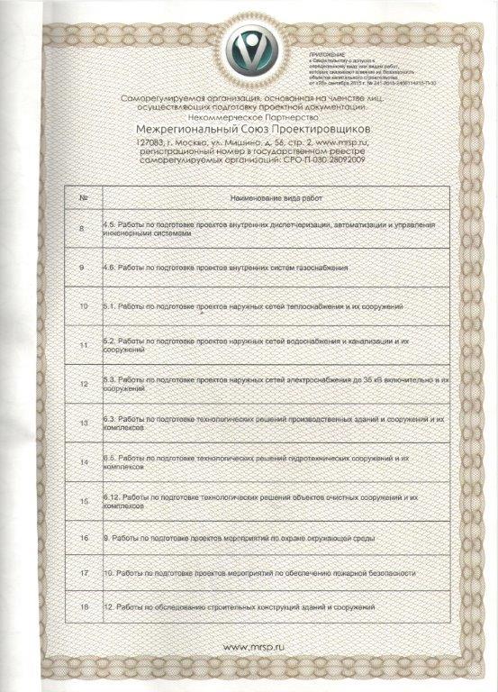 Свидетельство о допуске к работам (перечень стр.2)